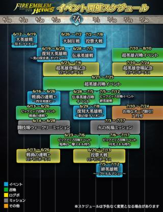 【FEH】6~7月のイベントスケジュールが発表されたぞ!! 超英雄ガチャが2回追加されるコスプレ月間だ!!