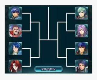【FEH】7/2より投票大戦~宿命の対決~がスタート!! 今回の優勝候補は誰だろうか??