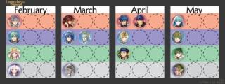 【FEH】次回(3月)の新神階英雄は緑属性で確定か。次は誰が来るんだろうな!?