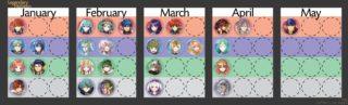 【FEH】1~5月までの伝承神階ガチャ確定キャラまとめ。2月は既に伝承神階だけで12枠中9枠埋まっているぞ