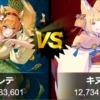 【FEH】獣投票大戦初動1位はキヌ!! 続いてティバーン、ニケが追う形だ