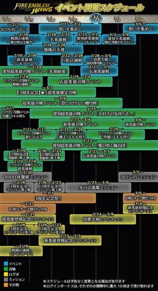 【FEH】2月~3月上旬までのイベントスケジュールが発表されたぞ!! 2連続新英雄ガチャなので流石にそろそろ風花雪月のターン来るか!?