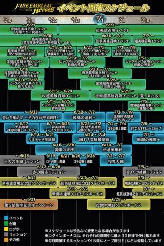 【FEH】2021年6~7月上旬までのイベントスケジュールが公開されたぞ!! 絆英雄戦アイク&ユリアってなんだ!?