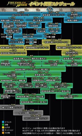 【FEH】2021年7~8月上旬までのイベントスケジュールが公開されたぞ!!