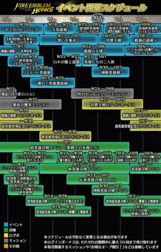 【FEH】9月~10月上旬までのイベントスケジュールが公開されたぞ!! もふもふツアーミッション再び……!!